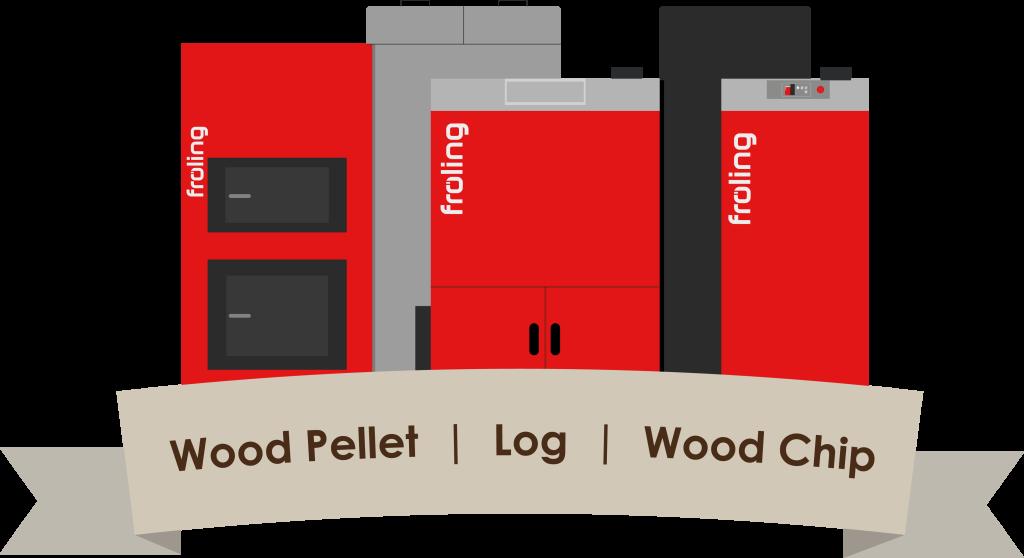 Froling boiler installers